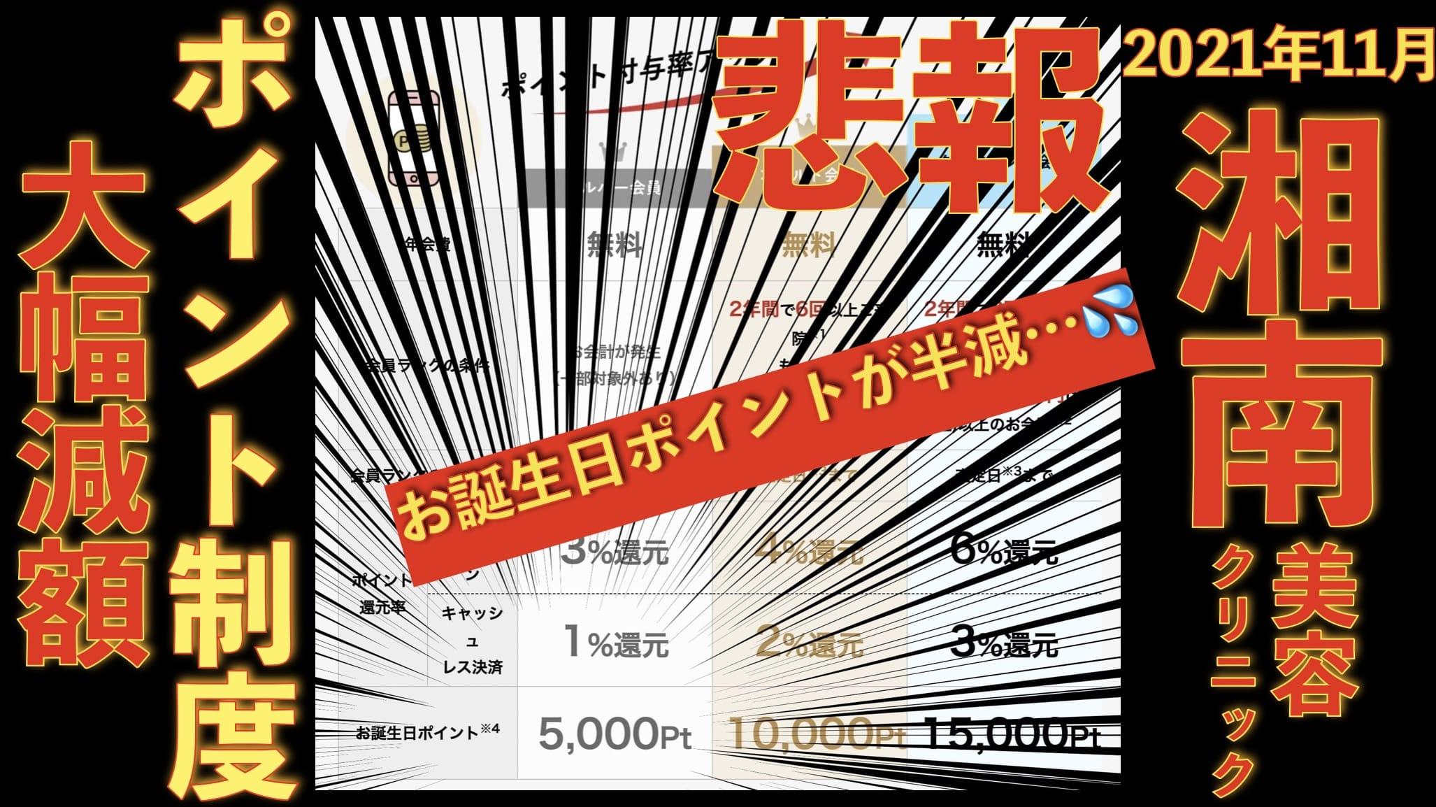 【悲報】湘南美容クリニックのお誕生日ポイントが大幅減額!2021年11月1日から!サムネイル画像